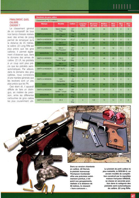 pistolet cz 52