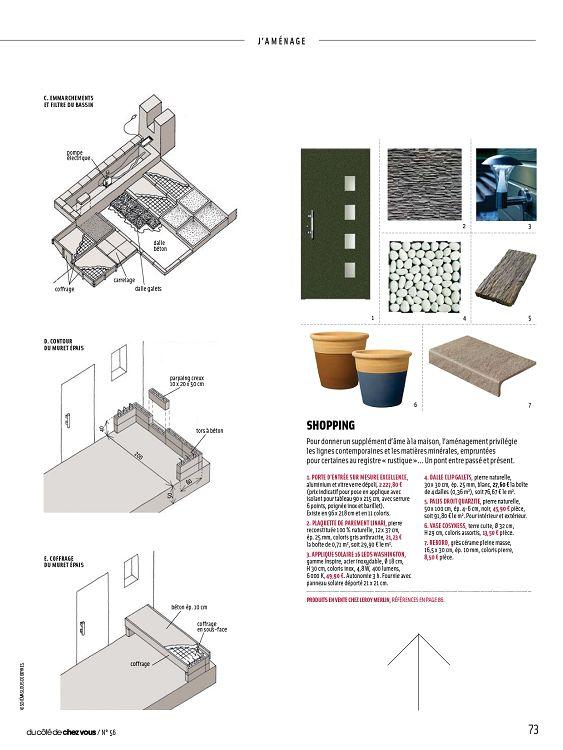 Du Côté De Chez Vous N56 Maravr 2013 Page 22 23 Du