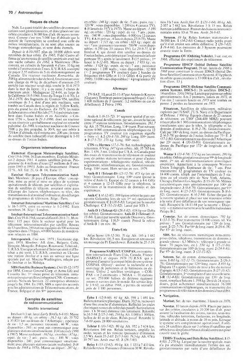 Quid n°28 1990 - Page 1974 - 1975 - Quid n°28 1990 - Quid