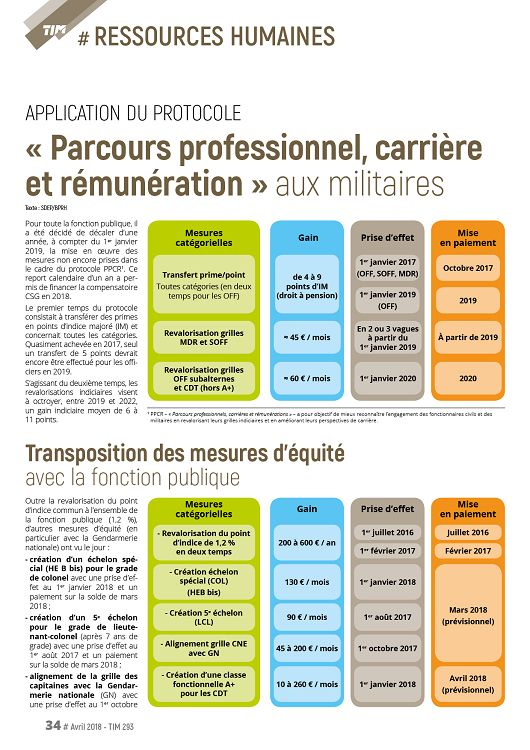 Terre Information Magazine N 293 Avril 2018 Page 46 47 Terre